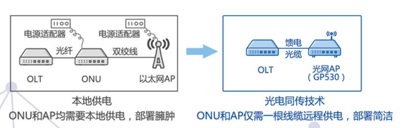 必威官网手机版betway必威登录-创新光电同传-ap2.png