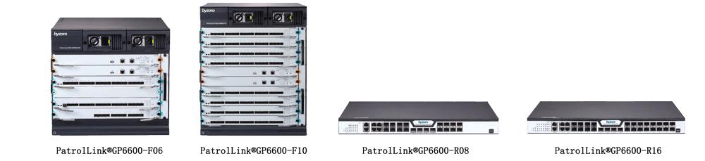 1000-乐投体育网址PatrolLink®-GP6600系列光网汇聚设备OLT.png